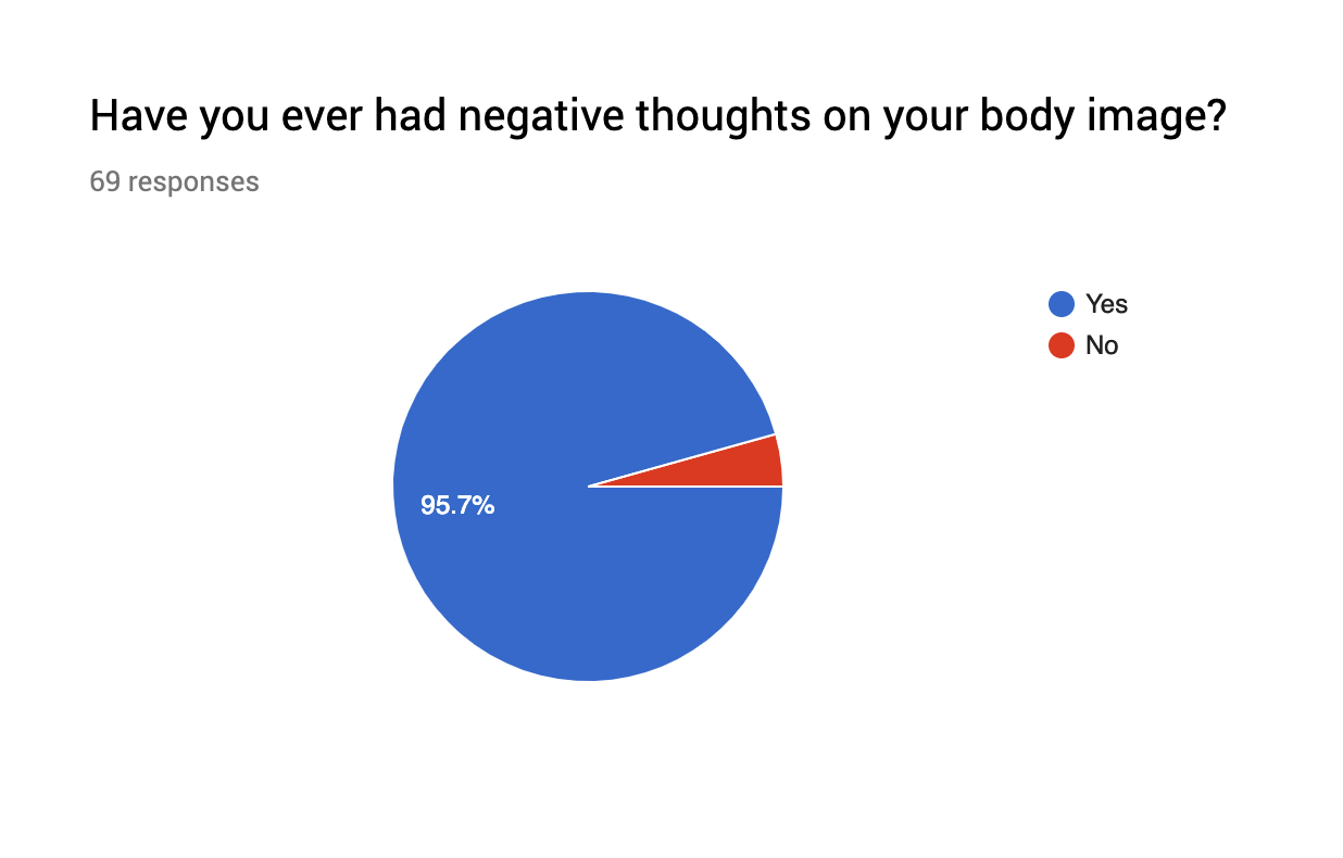 Research results 1